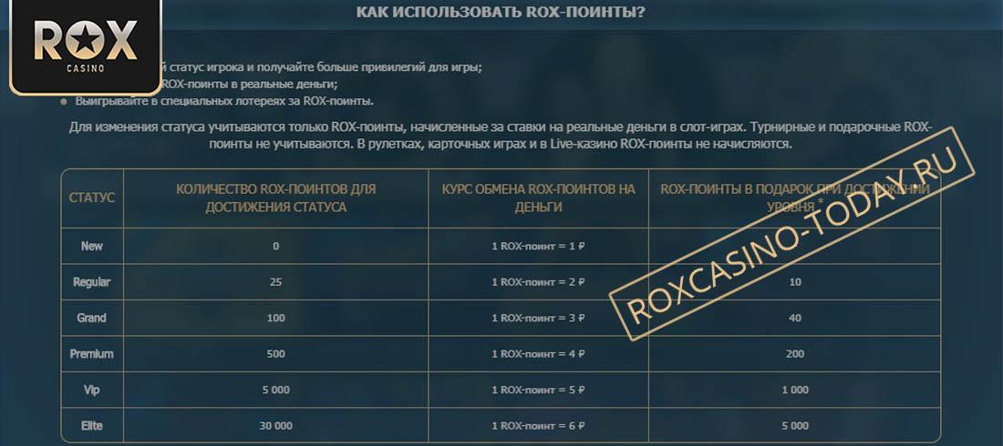 Бонусные баллы ROX